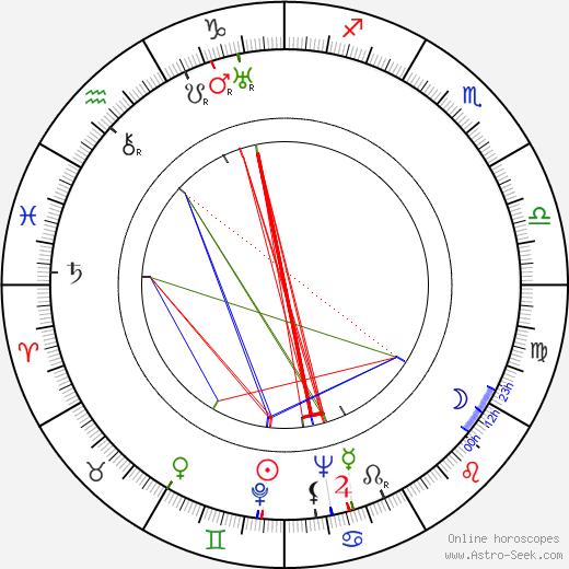 Jack Albertson birth chart, Jack Albertson astro natal horoscope, astrology