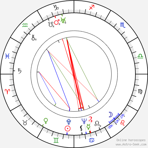 James Robertson Justice astro natal birth chart, James Robertson Justice horoscope, astrology