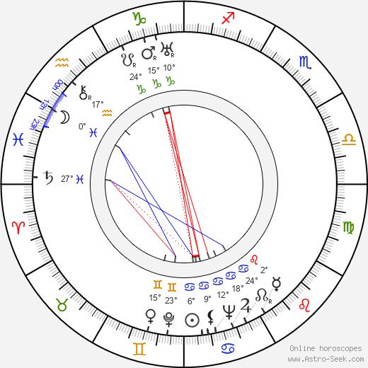 Joan Davis birth chart, biography, wikipedia 2020, 2021