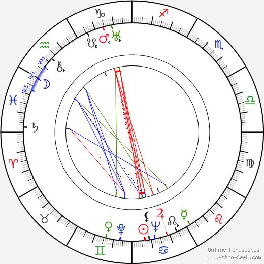 Joan Davis birth chart, Joan Davis astro natal horoscope, astrology