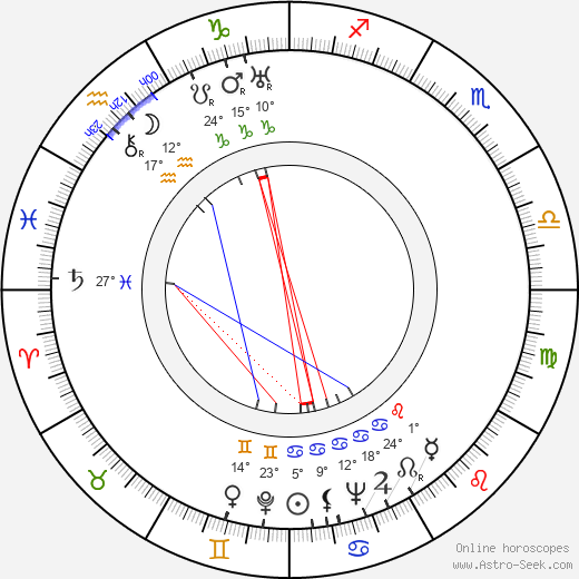 Sava Severova birth chart, biography, wikipedia 2019, 2020