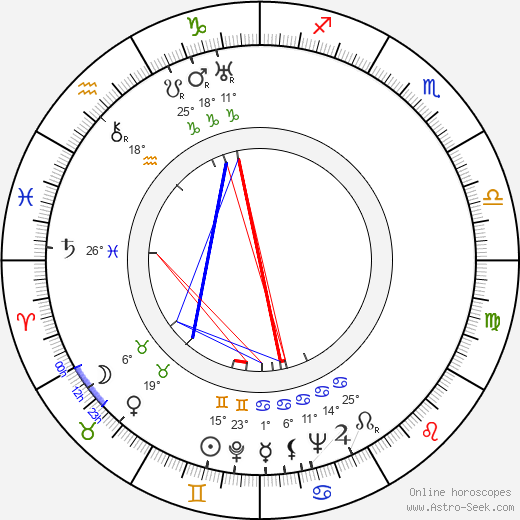 T. E. B. Clarke birth chart, biography, wikipedia 2018, 2019