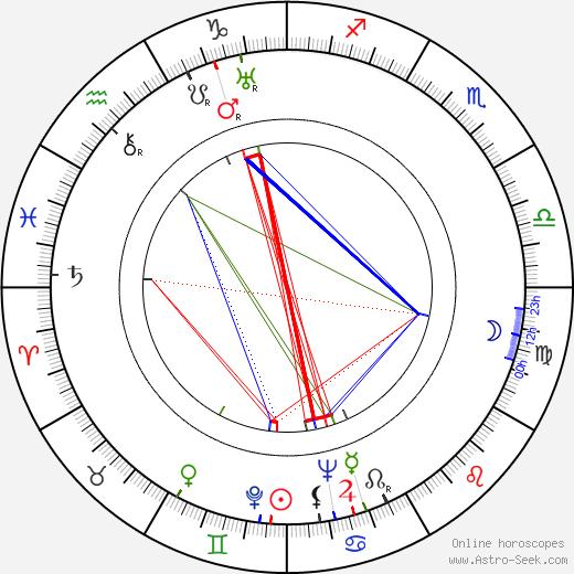 Valtr Taub tema natale, oroscopo, Valtr Taub oroscopi gratuiti, astrologia