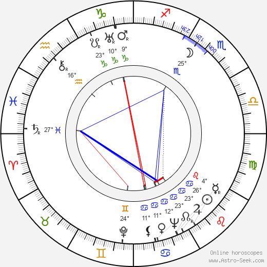 Arthur Jarrett birth chart, biography, wikipedia 2020, 2021