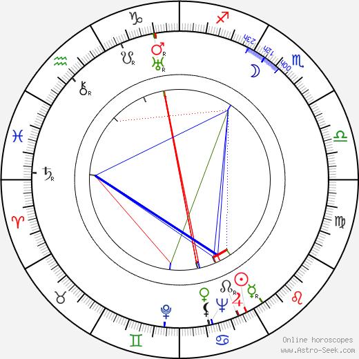 Arthur Jarrett birth chart, Arthur Jarrett astro natal horoscope, astrology