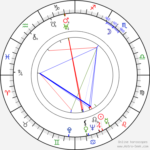 Gerti Ober astro natal birth chart, Gerti Ober horoscope, astrology