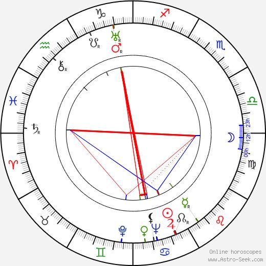J. V. Stanek astro natal birth chart, J. V. Stanek horoscope, astrology