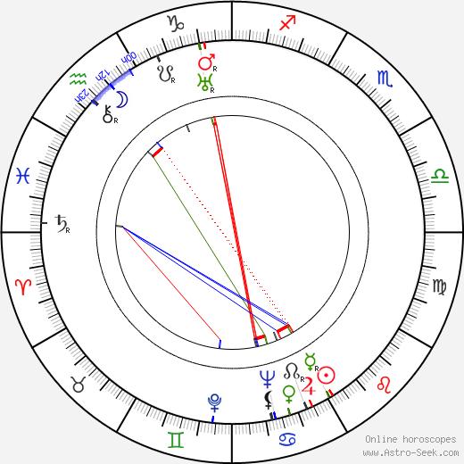 Jack Gilford birth chart, Jack Gilford astro natal horoscope, astrology