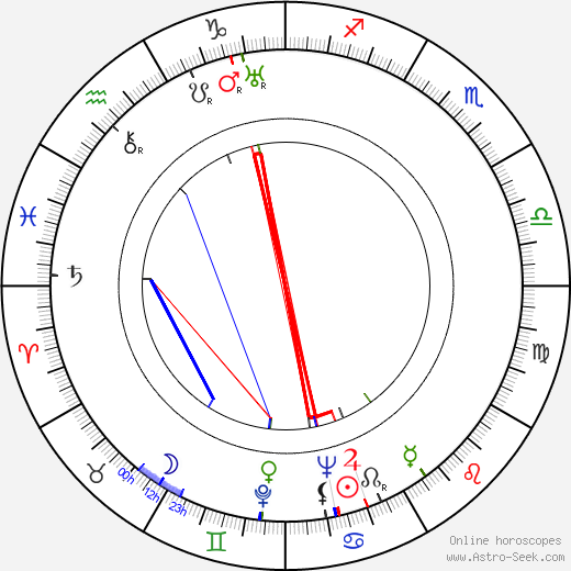 Jaroslav Foglar tema natale, oroscopo, Jaroslav Foglar oroscopi gratuiti, astrologia
