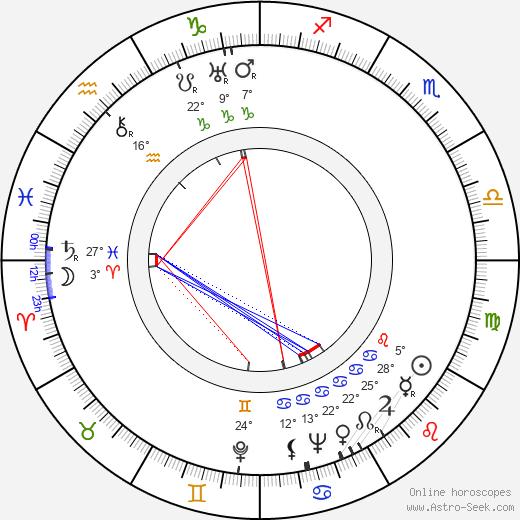 Jerry Hopper birth chart, biography, wikipedia 2020, 2021