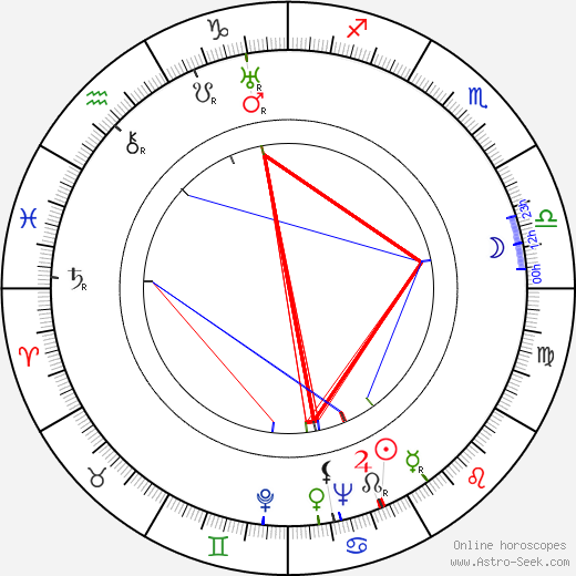 John Darrow tema natale, oroscopo, John Darrow oroscopi gratuiti, astrologia