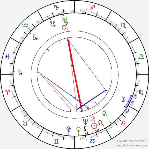Maria Matray astro natal birth chart, Maria Matray horoscope, astrology