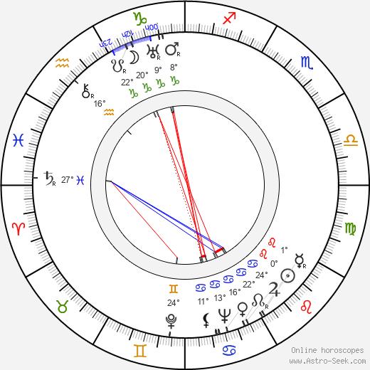 Nick Cockrane birth chart, biography, wikipedia 2019, 2020