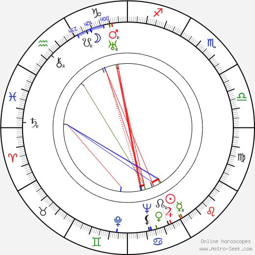 Nick Cockrane birth chart, Nick Cockrane astro natal horoscope, astrology