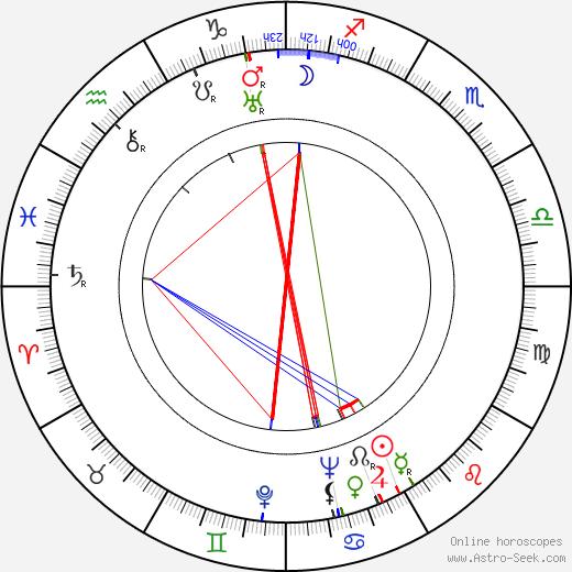 Phillips Holmes tema natale, oroscopo, Phillips Holmes oroscopi gratuiti, astrologia