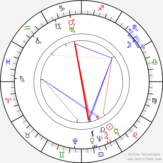 Vera Schmiterlöw birth chart, Vera Schmiterlöw astro natal horoscope, astrology