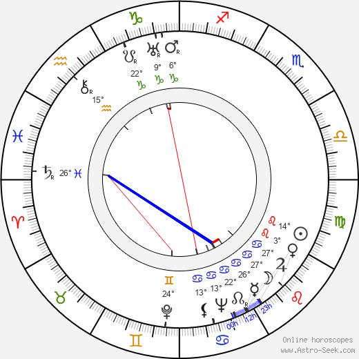 Abby Berlin birth chart, biography, wikipedia 2020, 2021