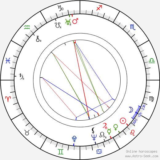 Beniamino Maggio astro natal birth chart, Beniamino Maggio horoscope, astrology