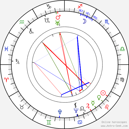 Bernard C. Schoenfeld birth chart, Bernard C. Schoenfeld astro natal horoscope, astrology