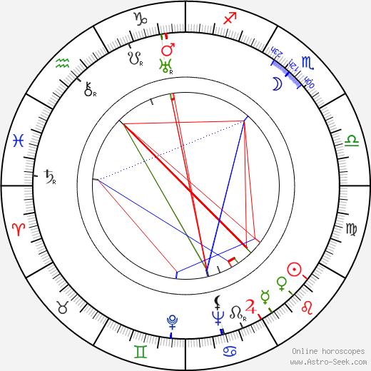 Ela Šilarová astro natal birth chart, Ela Šilarová horoscope, astrology