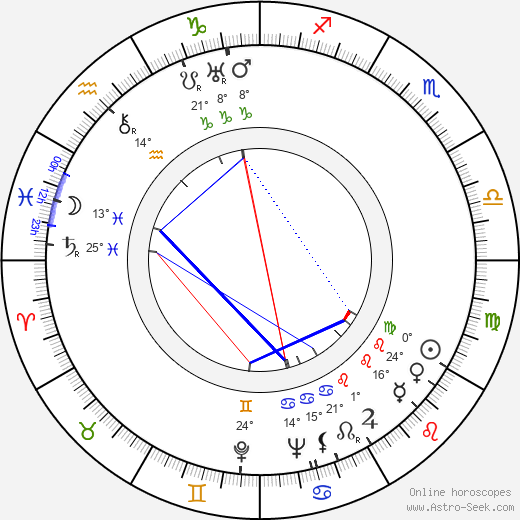 Gil Perkins birth chart, biography, wikipedia 2020, 2021