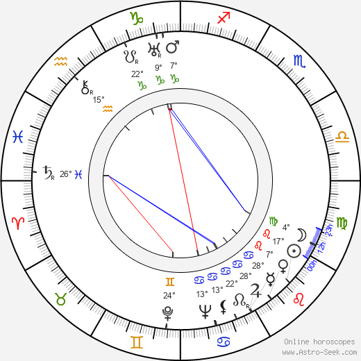 Wesley Barry birth chart, biography, wikipedia 2019, 2020