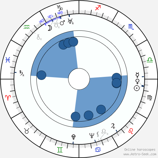 Eijirô Tono wikipedia, horoscope, astrology, instagram