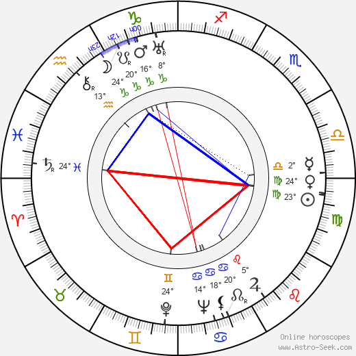 Eijirô Tono birth chart, biography, wikipedia 2019, 2020