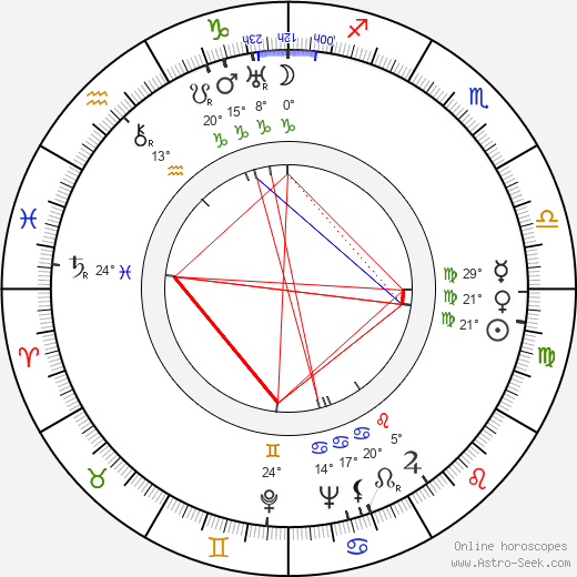 Fay Wray birth chart, biography, wikipedia 2018, 2019