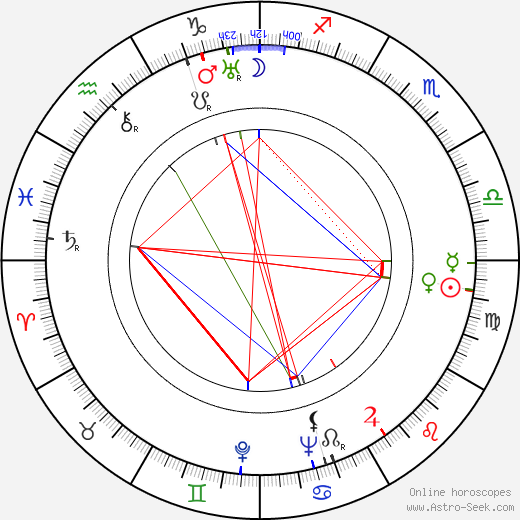 Fay Wray astro natal birth chart, Fay Wray horoscope, astrology