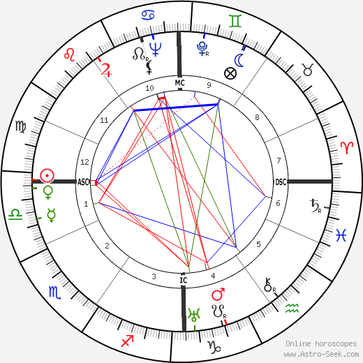Francis Ambrière astro natal birth chart, Francis Ambrière horoscope, astrology