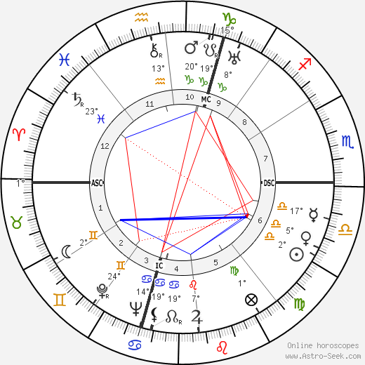 Giuseppe Santomaso birth chart, biography, wikipedia 2020, 2021