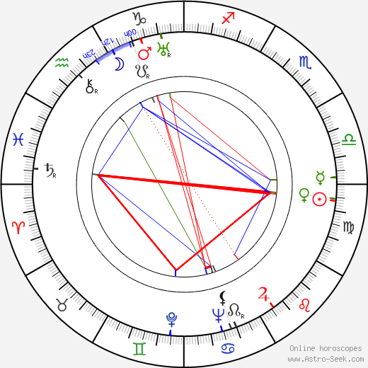 Helen Vinson tema natale, oroscopo, Helen Vinson oroscopi gratuiti, astrologia