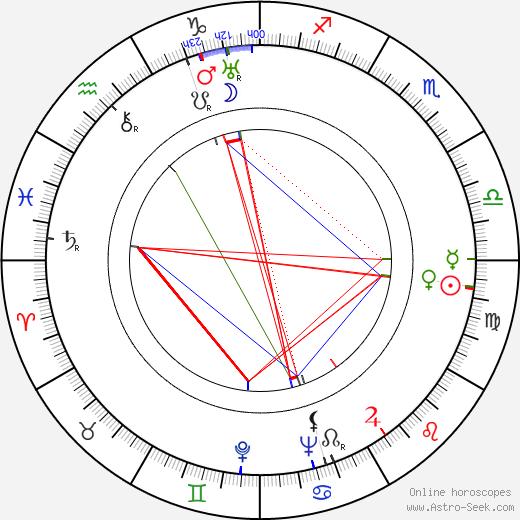 Jorma Huttunen tema natale, oroscopo, Jorma Huttunen oroscopi gratuiti, astrologia