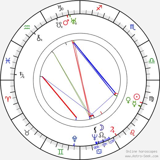 Juozas Miltinis tema natale, oroscopo, Juozas Miltinis oroscopi gratuiti, astrologia