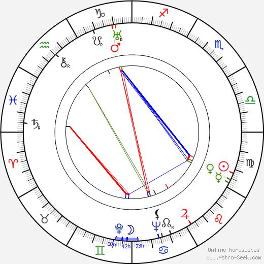 Leslie Bradley astro natal birth chart, Leslie Bradley horoscope, astrology