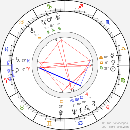 Shepperd Strudwick birth chart, biography, wikipedia 2019, 2020