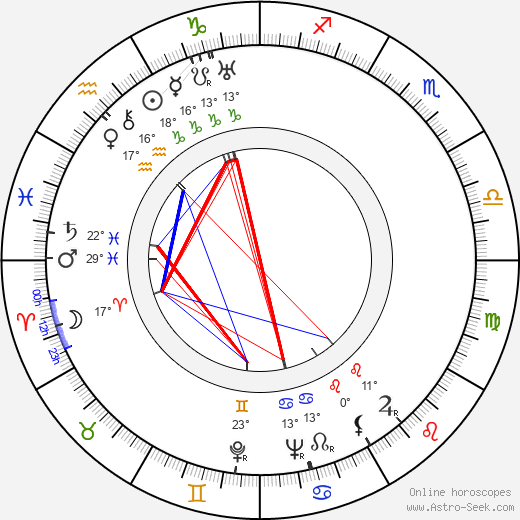 Bernard Lee birth chart, biography, wikipedia 2019, 2020