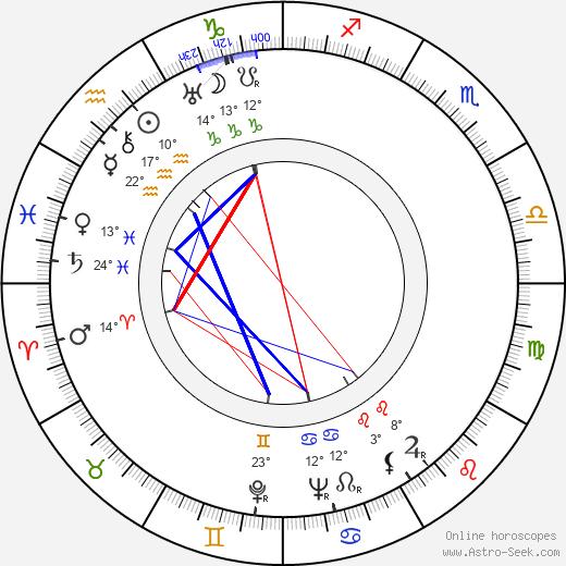 Eero Lauresalo birth chart, biography, wikipedia 2020, 2021