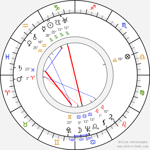 Ethel Merman Биография в Википедии 2020, 2021