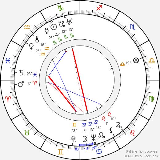 Ethel Merman birth chart, biography, wikipedia 2019, 2020