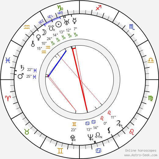 Ethel Sway birth chart, biography, wikipedia 2019, 2020