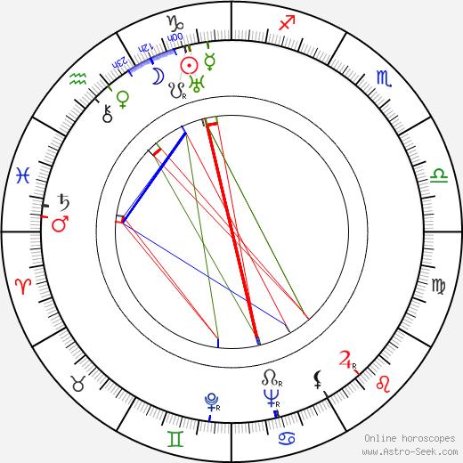 Ethel Sway astro natal birth chart, Ethel Sway horoscope, astrology