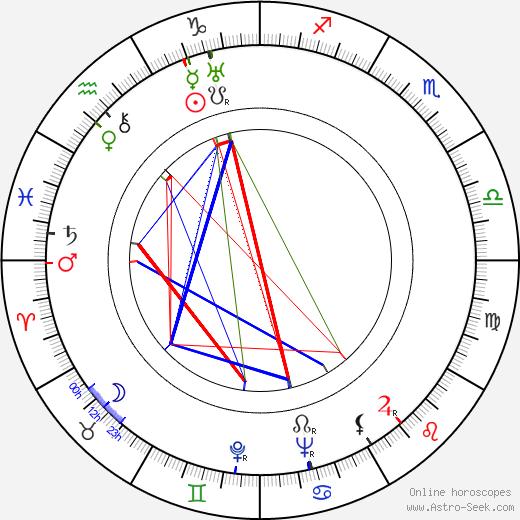 Kurt E. Walter birth chart, Kurt E. Walter astro natal horoscope, astrology