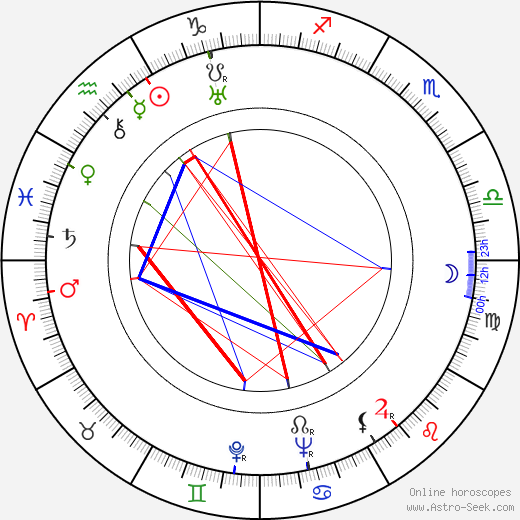 Paavo Honkamäki astro natal birth chart, Paavo Honkamäki horoscope, astrology