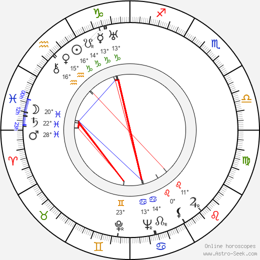 Pierce Lyden birth chart, biography, wikipedia 2020, 2021
