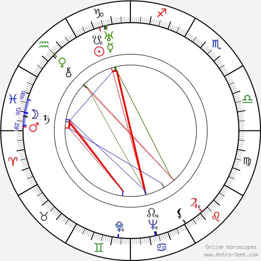 Pierce Lyden birth chart, Pierce Lyden astro natal horoscope, astrology
