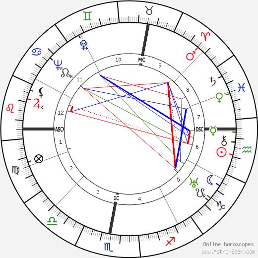 Robert Emmett Cantwell день рождения гороскоп, Robert Emmett Cantwell Натальная карта онлайн