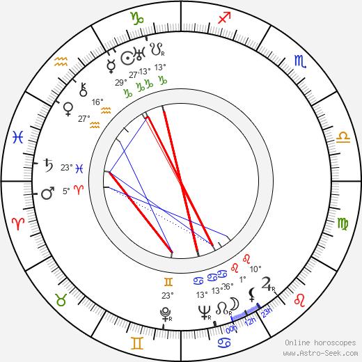 Seymour Rechzeit birth chart, biography, wikipedia 2019, 2020