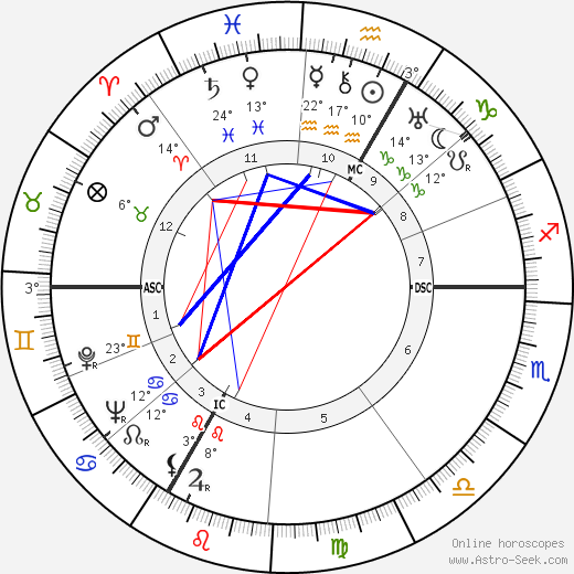 Simone Mathieu tema natale, biography, Biografia da Wikipedia 2020, 2021